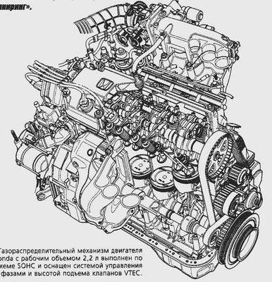 механизм двигателя Honda с